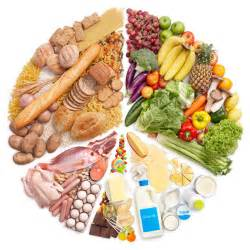 you are what you eat balanced diet fitness matters
