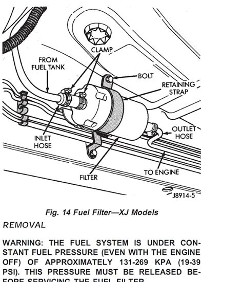 jeep fuel filter location inline fuel filter 1 8 rc get free image about wiring