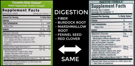 Trader Joe S Detox Cleanse Diet by Whole Food S 365 Vs Trader Joe S Complete Cleanse