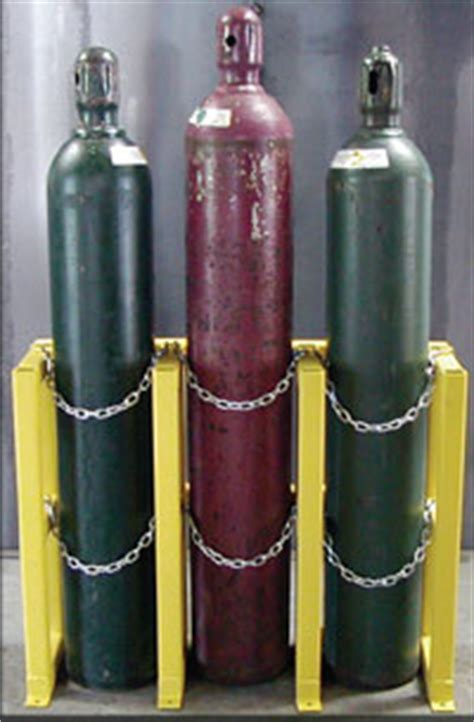 safety accessories material handling equipment product