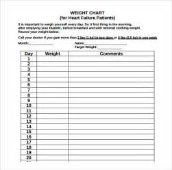 weight chart template sle weight loss chart 7 documents in pdf