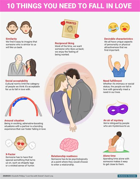 Infographic 10 things you need to fall in love designtaxi com