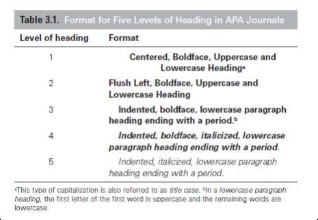 journal  aviationaerospace education research final manuscript preparation guidelines