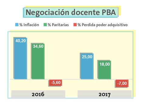 aumento salarial para docentes en el 2016 aumento para docentes y maestros 2016 en argentina