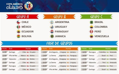 Calendario Partidos Copa America 2015 Calendario Copa Am 233 Rica Chile 2015 Copa Am 201 Rica 2015