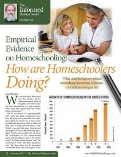 helping skills the empirical foundation is there any hope for my homeschool by deborah wuehler