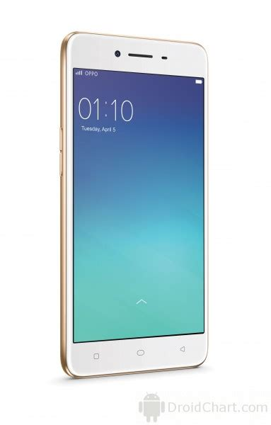 Kabel Data Oppo A37 oppo a37 2016 review and specifications droidchart