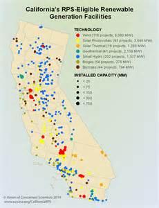 California Dimensions California S Renewables Portfolio Standard Rps Program