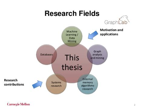 graph theory thesis topics anthony phd thesis recent thesis topics