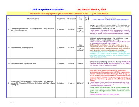 action list template best free home design idea