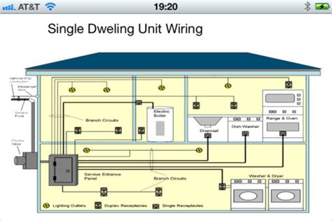 house wiring with the nec house wiring with the nec online library ebooks read