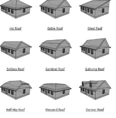 home design roof styles 16 best images about bb roof types on pinterest