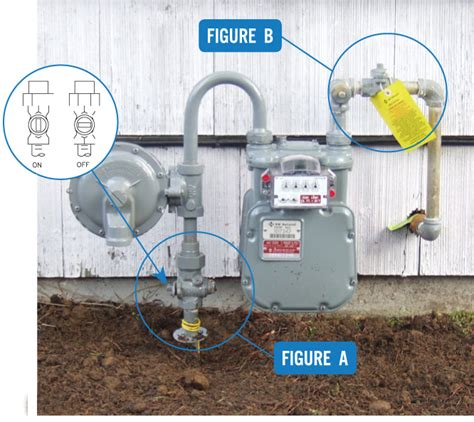 how to shut off gas to house nw natural gas shutoff nw natural