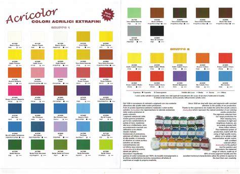 tavole dei colori pin scala colori pantone process black on