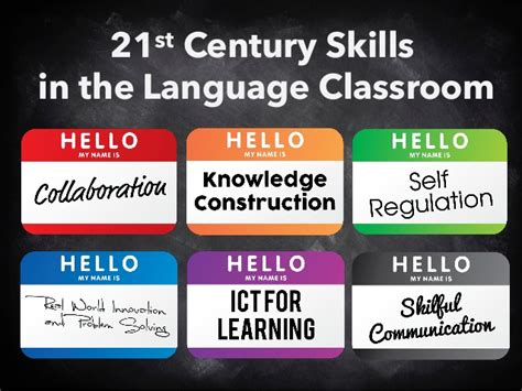 Education 21st Century Essay by 21st Century Skills In The Foreign Language Classroom