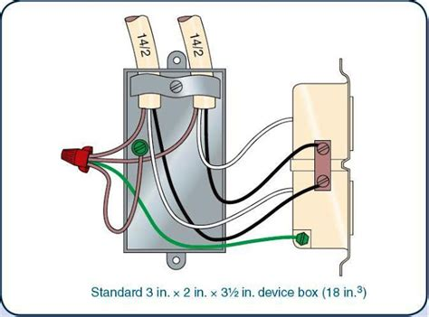 electrical box maximum conductors electrical engineering