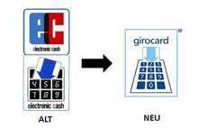 mietwagen über reisebüro buchen ohne kreditkarte mietwagen ohne kreditkarte z b mit ec karte sixt