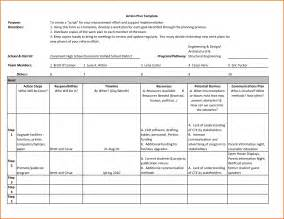 what is a work plan template 8 work plan template excelmemo templates word memo