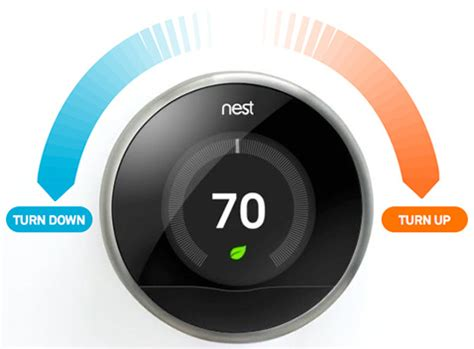 smart nest thermostat easily turned into spying device