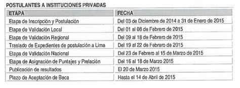 cronograma declaracion jurada renta 2015 cronograma de ii quimestre 2014 2015 cronograma beca 18