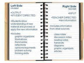 interactive notes template interactive notebook ms salma