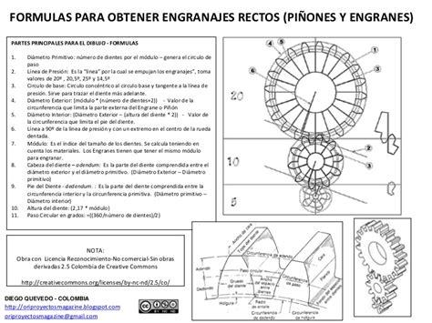 transmisión por cadenas y catarinas pdf dibujo de engranajes