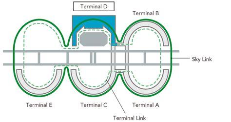 dallas fort worth international airporttransfersoneworld