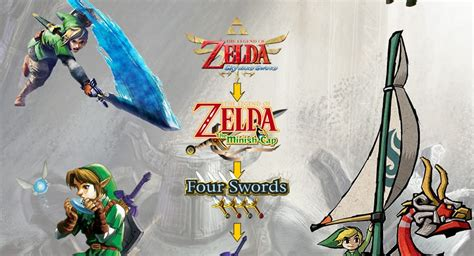 the legend of zelda 1616550414 the legend of zelda timeline gaming now