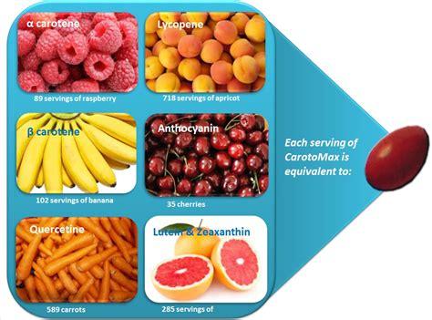 manfaat dan khasiat carotomax vitamin cerdik
