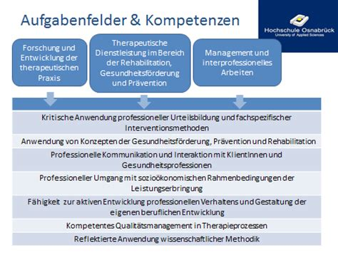Bewerbung Studium Physiotherapie Ergotherapie Physiotherapie B Sc Dual Hochschule Osnabr 252 Ck