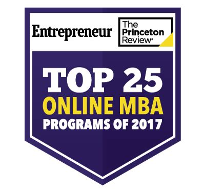 Top Affordable Mba Programs 2017 by Rankings Recognitions Saunders College Of Business Rit