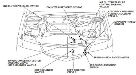 saab 9 5 oil pressure switch location get free image