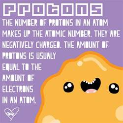 Proton Information Cosmos And Crayons Science Facts Thursday The Atomic