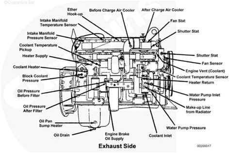 car wiring diesel engine truck parts diagram and wiring