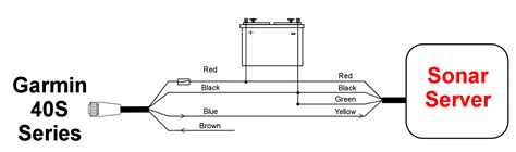 garmin pinout diagrams garmin free engine image for user