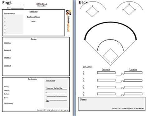Baseball Practice Plan Template gamegrade charts