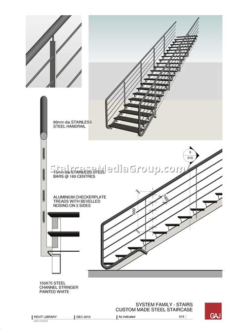 staircase banister parts stair parts flat panel box newel with caps c4091fp stair