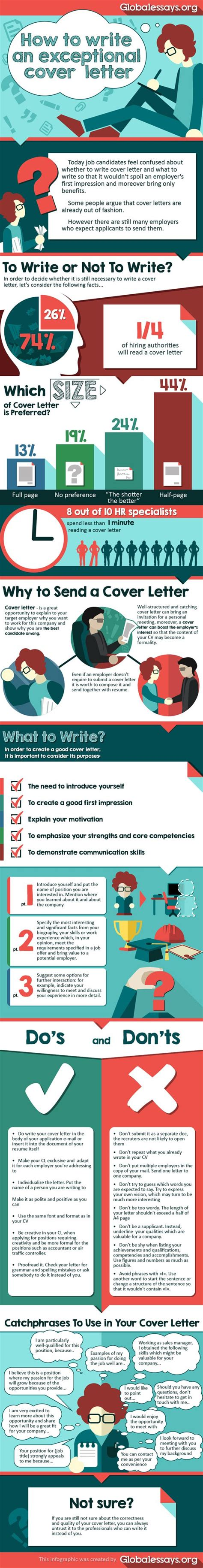 exceptional cover letter how to write an exceptional cover letter infographics
