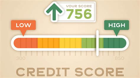 what type of credit score will help you qualify for a