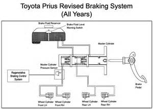 Toyota Car Brake System Runaway Prius Why Did The Brakes Not Work Page 7