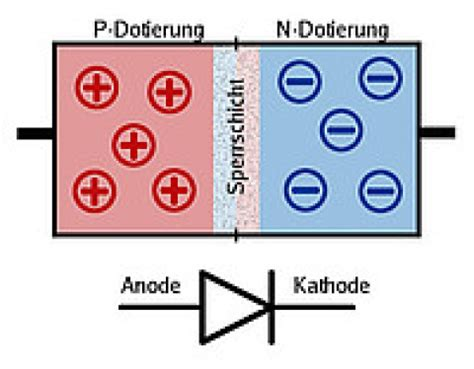 switching diode define definition of switching diode 28 images diode definition 28 images diode definition what is