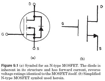 diode symbol in word diode symbol for word 28 images diodo zener wikip 233 dia a enciclop 233 dia livre file scr