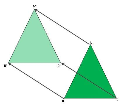 transformation in geometry translation all things