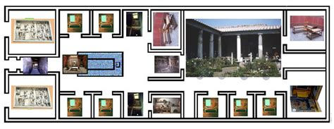 Ancient Roman House Floor Plan wealthy roman house home