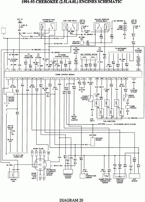 clean  jeep wrangler wiring diagram  jeep wiring diagram   jeep wrangler