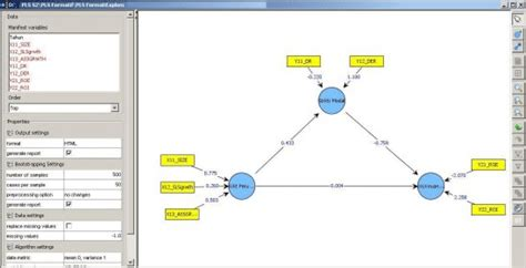 Latent Variable Path Modeling smartpls software application for path modeling