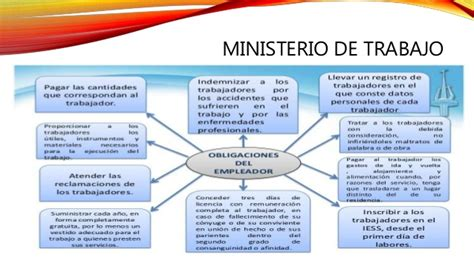 codigo de trabajo de chile 2016 codigo del trabajo del ecuador en el 2016 ministerio de