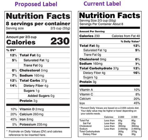 Fda Nutrition Label Template Free Psd Food File Page 1 Newdesignfile Com