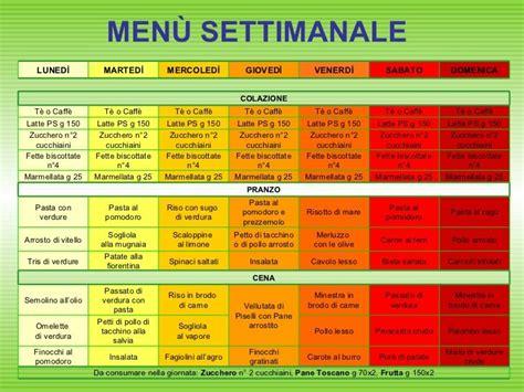 piano alimentare per dimagrire piano alimentare settimanale per dimagrire ho47