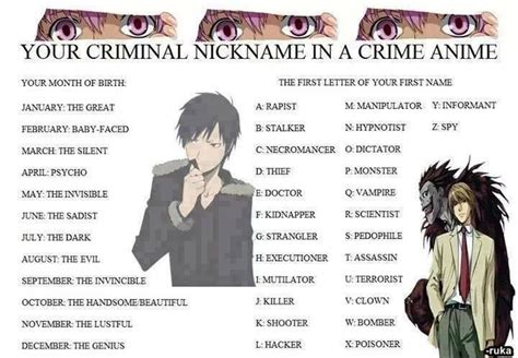 D Anime Names by Japanese Anime Names Pictures To Pin On Pinsdaddy